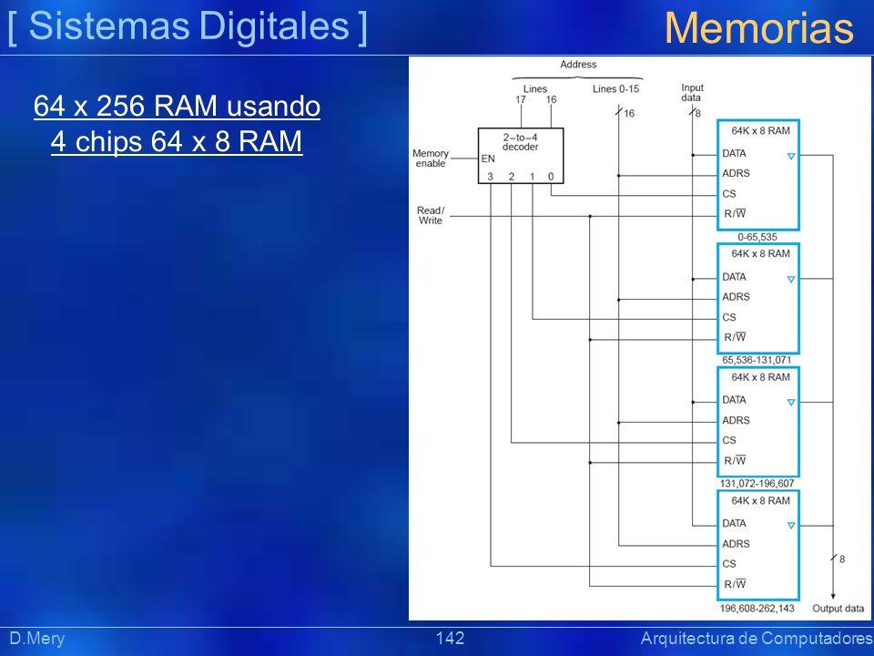 Memorias [ Sistemas Digitales ] 64 x 256 RAM usando 4 chips 64 x 8 RAM